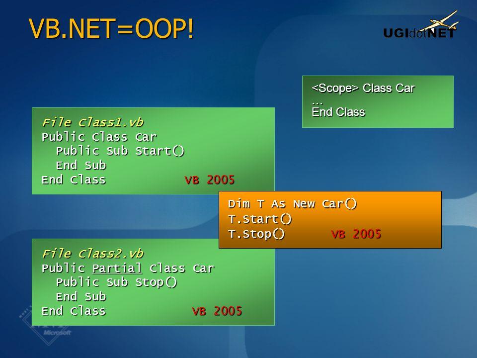 VB.NET=OOP! <Scope> Class Car … End Class File Class1.vb