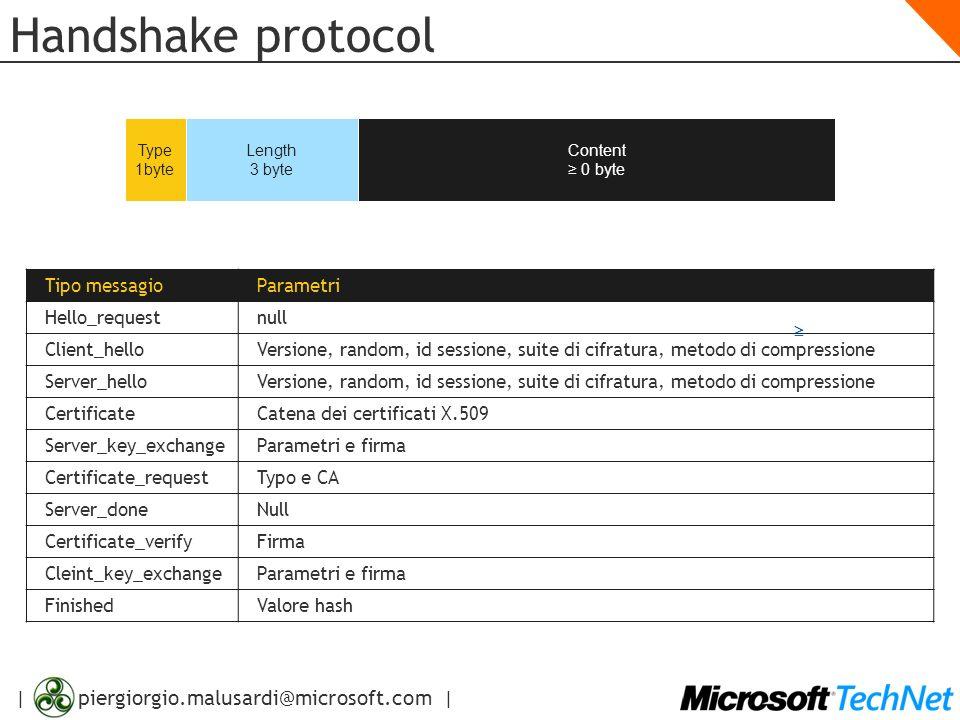 Handshake protocol Tipo messagio Parametri Hello_request null