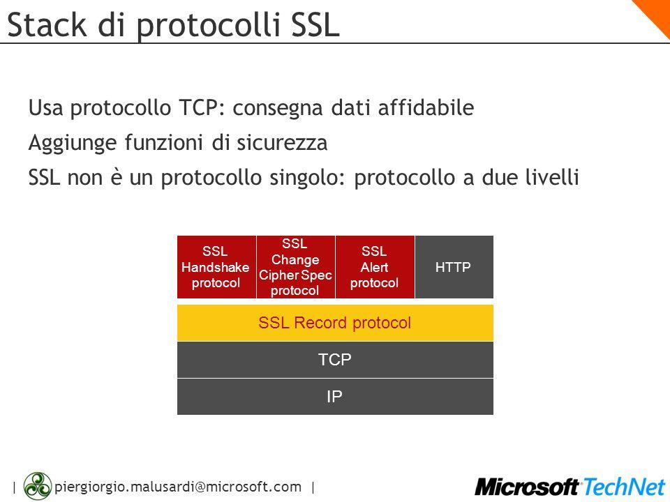 Stack di protocolli SSL