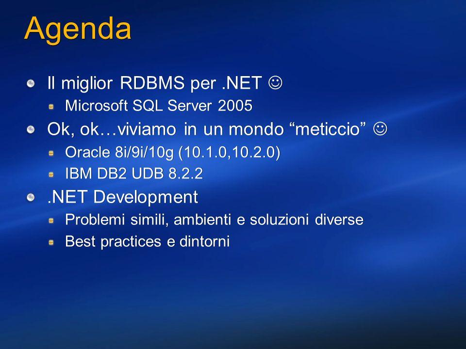 Agenda Il miglior RDBMS per .NET 