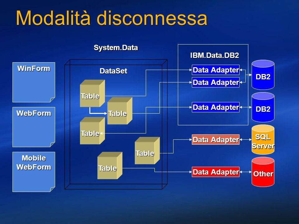 Modalità disconnessa System.Data IBM.Data.DB2 WinForm DataSet