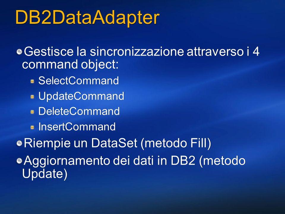 3/27/2017 2:28 AM DB2DataAdapter. Gestisce la sincronizzazione attraverso i 4 command object: SelectCommand.