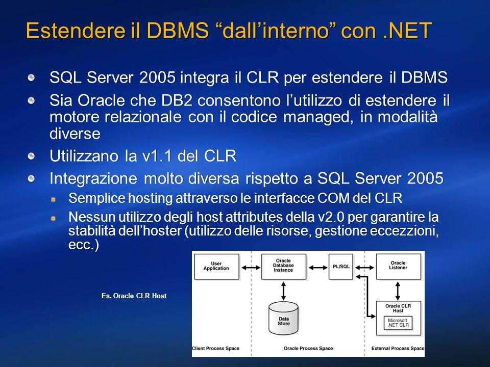 Estendere il DBMS dall'interno con .NET