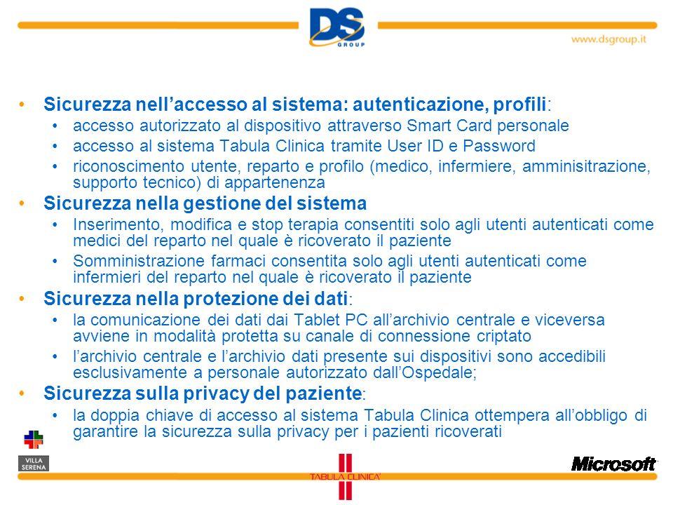 Sicurezza nell'accesso al sistema: autenticazione, profili: