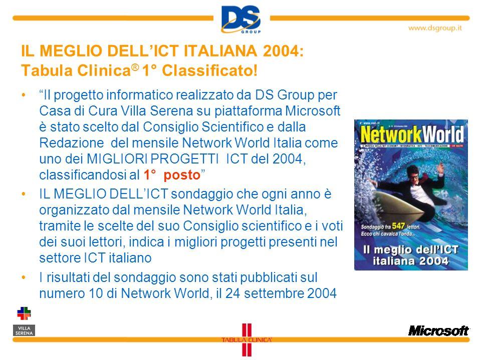 IL MEGLIO DELL'ICT ITALIANA 2004: Tabula Clinica® 1° Classificato!