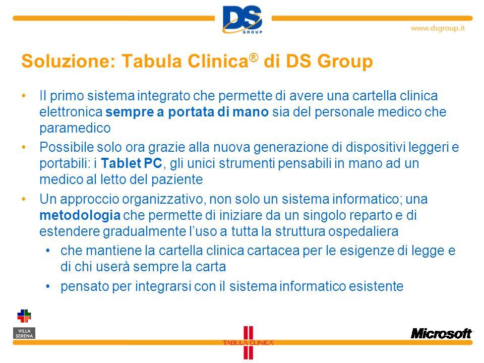 Soluzione: Tabula Clinica® di DS Group