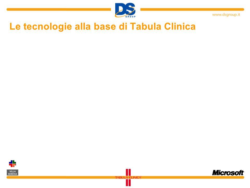 Le tecnologie alla base di Tabula Clinica
