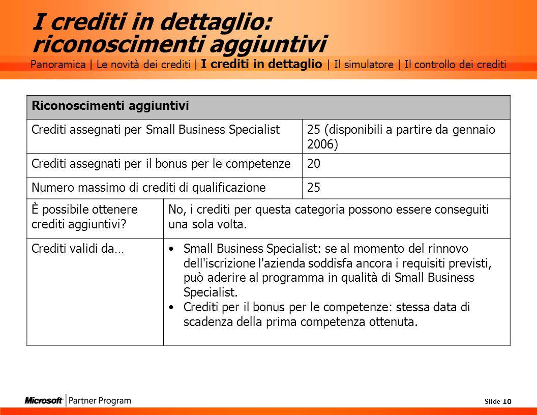I crediti in dettaglio: riconoscimenti aggiuntivi