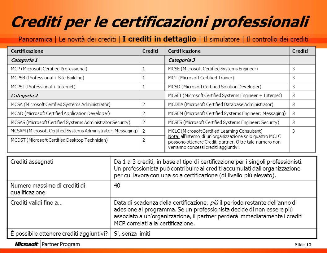 Crediti per le certificazioni professionali