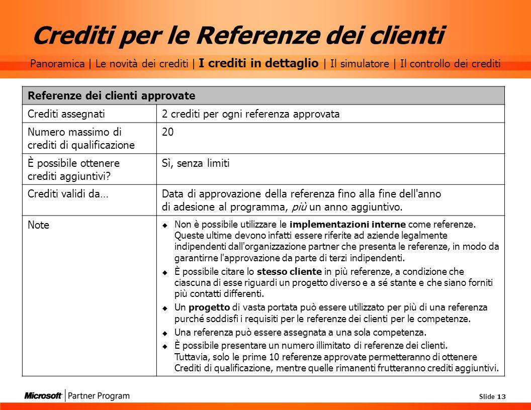 Crediti per le Referenze dei clienti