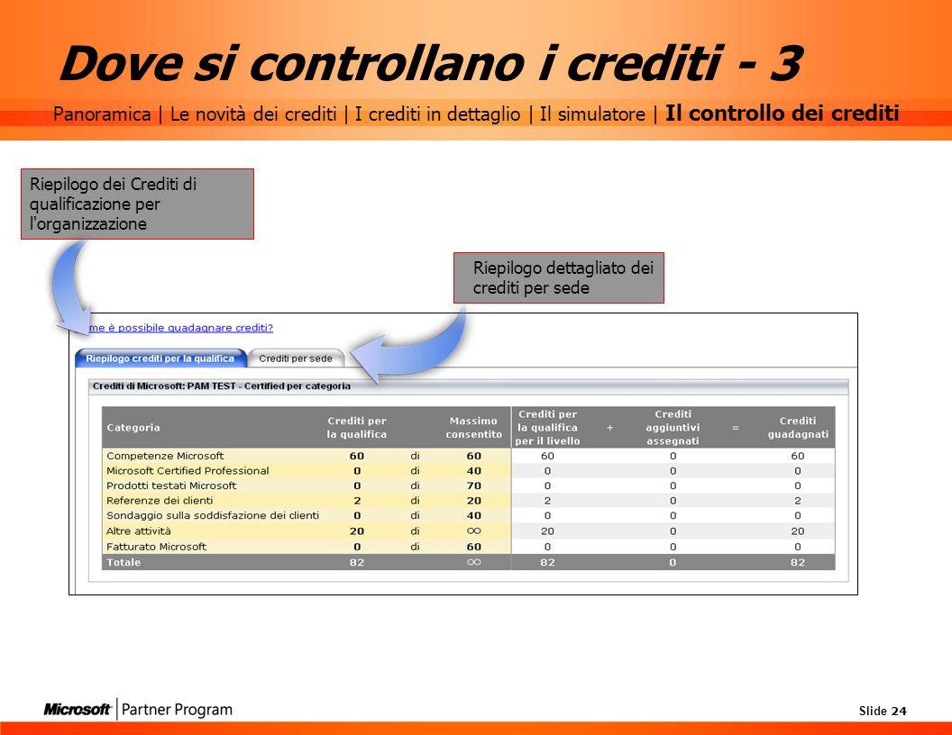 Dove si controllano i crediti - 3