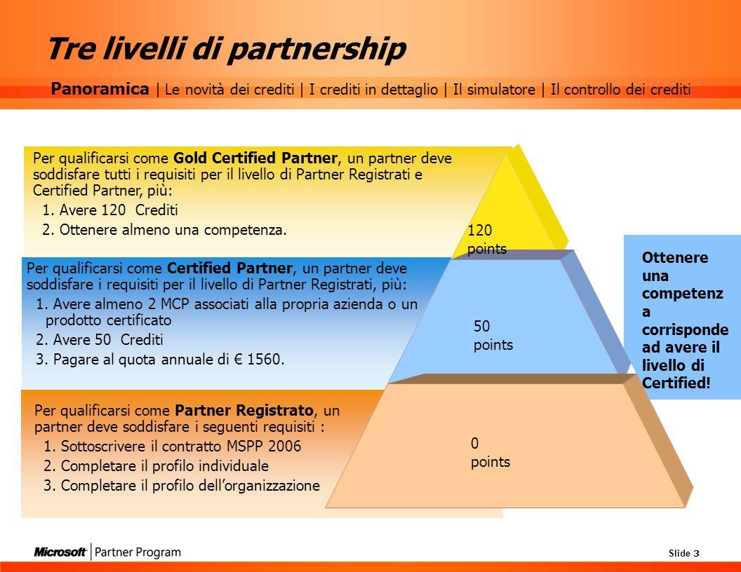 Tre livelli di partnership