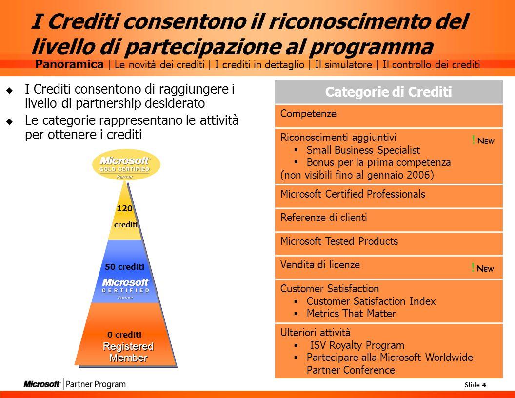I Crediti consentono il riconoscimento del livello di partecipazione al programma