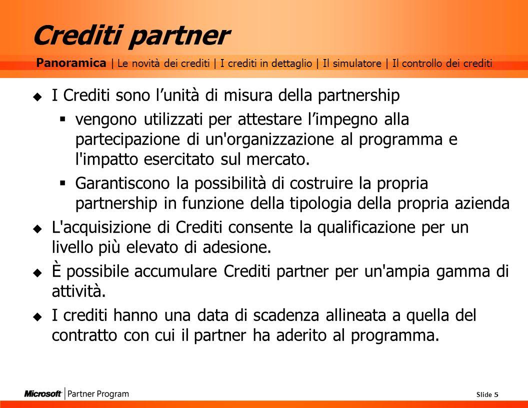 Crediti partner I Crediti sono l'unità di misura della partnership