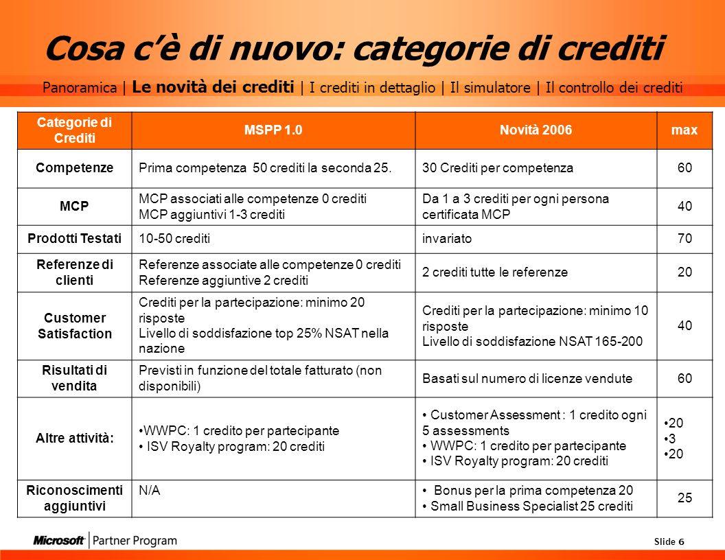 Cosa c'è di nuovo: categorie di crediti