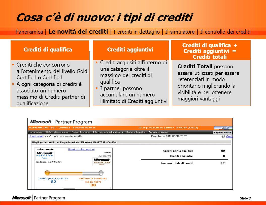 Cosa c'è di nuovo: i tipi di crediti