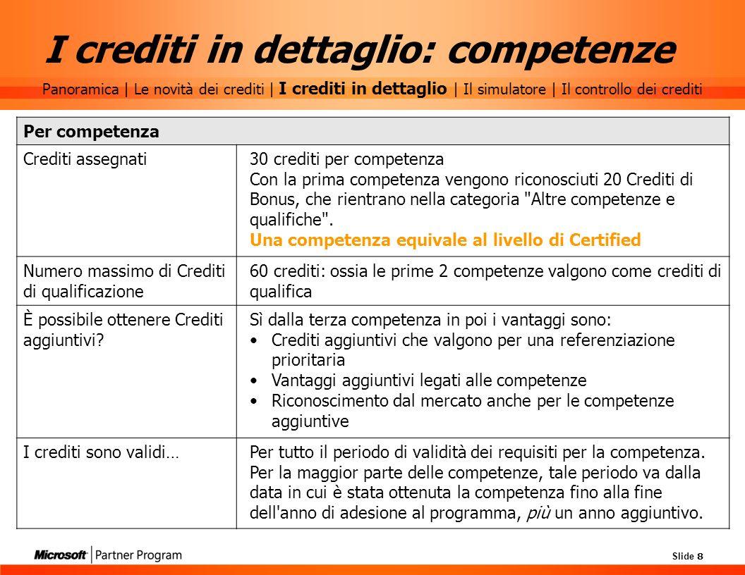I crediti in dettaglio: competenze