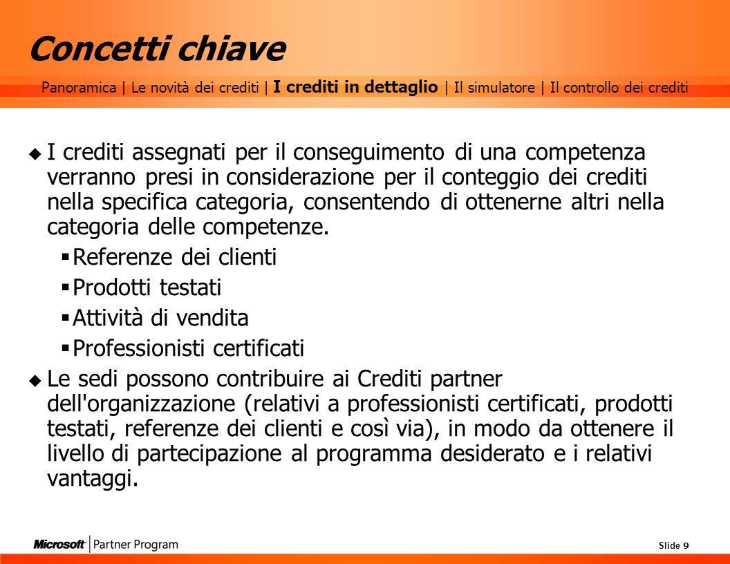 Concetti chiave Panoramica | Le novità dei crediti | I crediti in dettaglio | Il simulatore | Il controllo dei crediti.