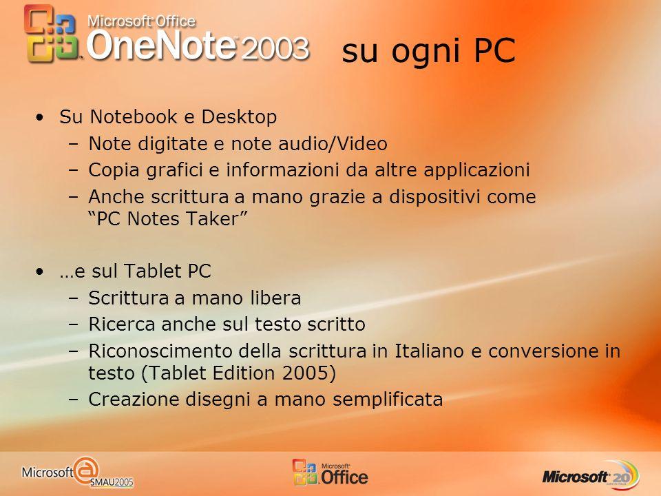 su ogni PC Su Notebook e Desktop Note digitate e note audio/Video