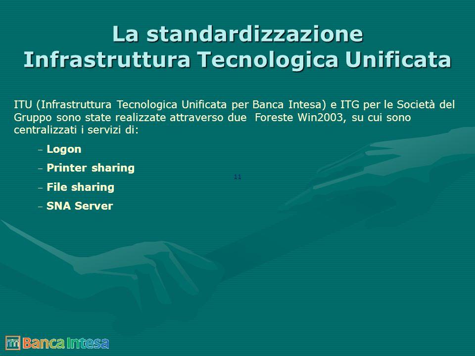 La standardizzazione Infrastruttura Tecnologica Unificata
