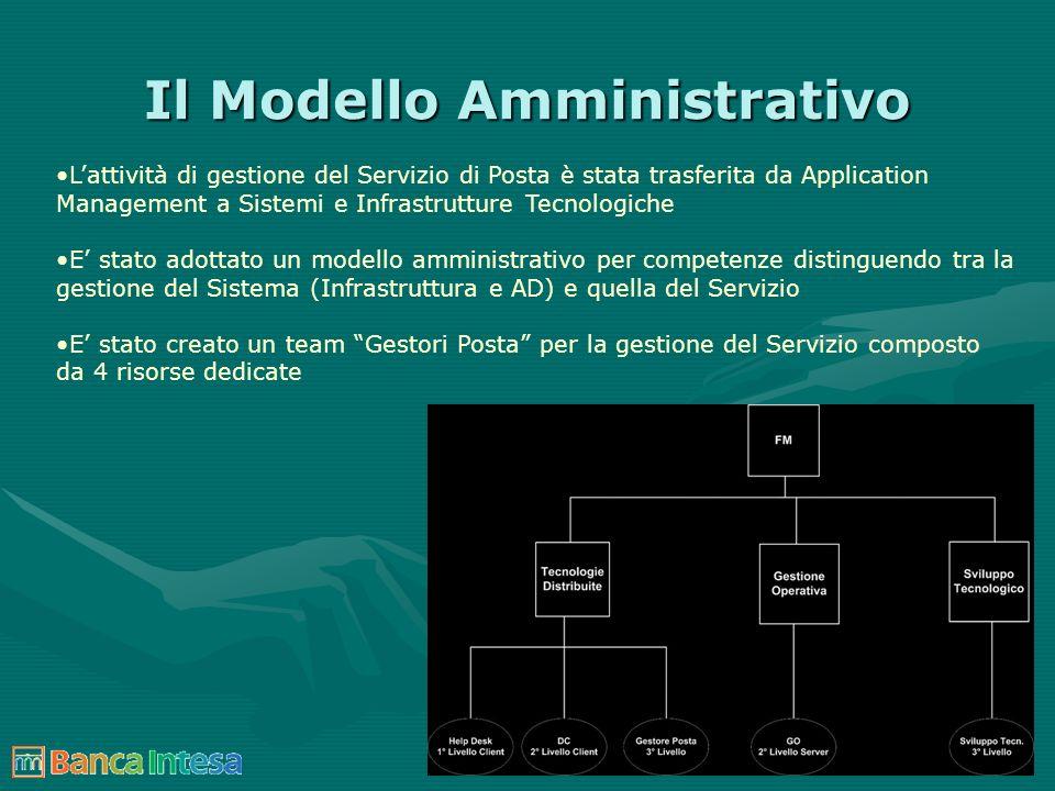 Il Modello Amministrativo