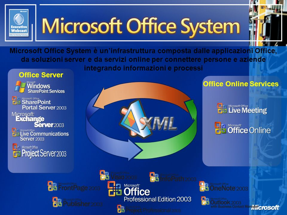 Office Online Services