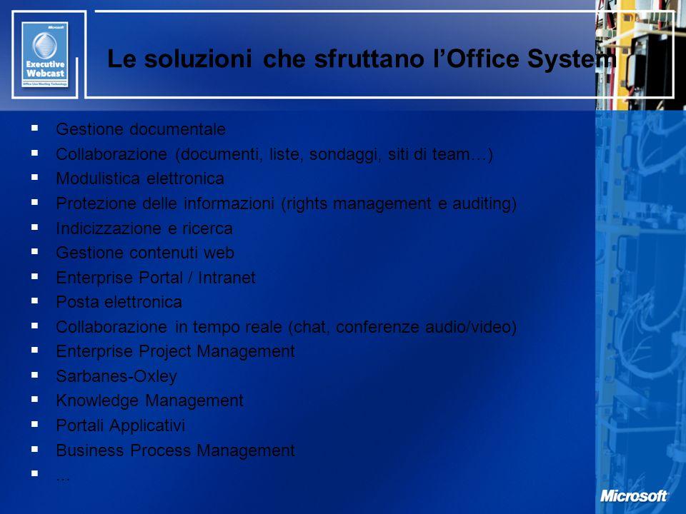 Le soluzioni che sfruttano l'Office System