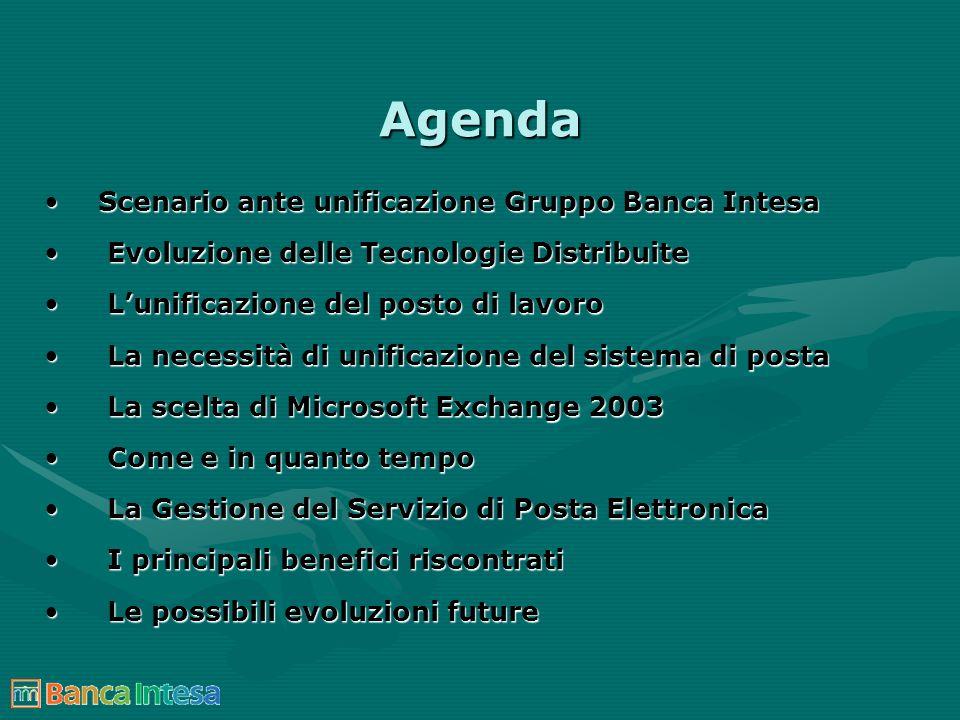 Agenda Scenario ante unificazione Gruppo Banca Intesa
