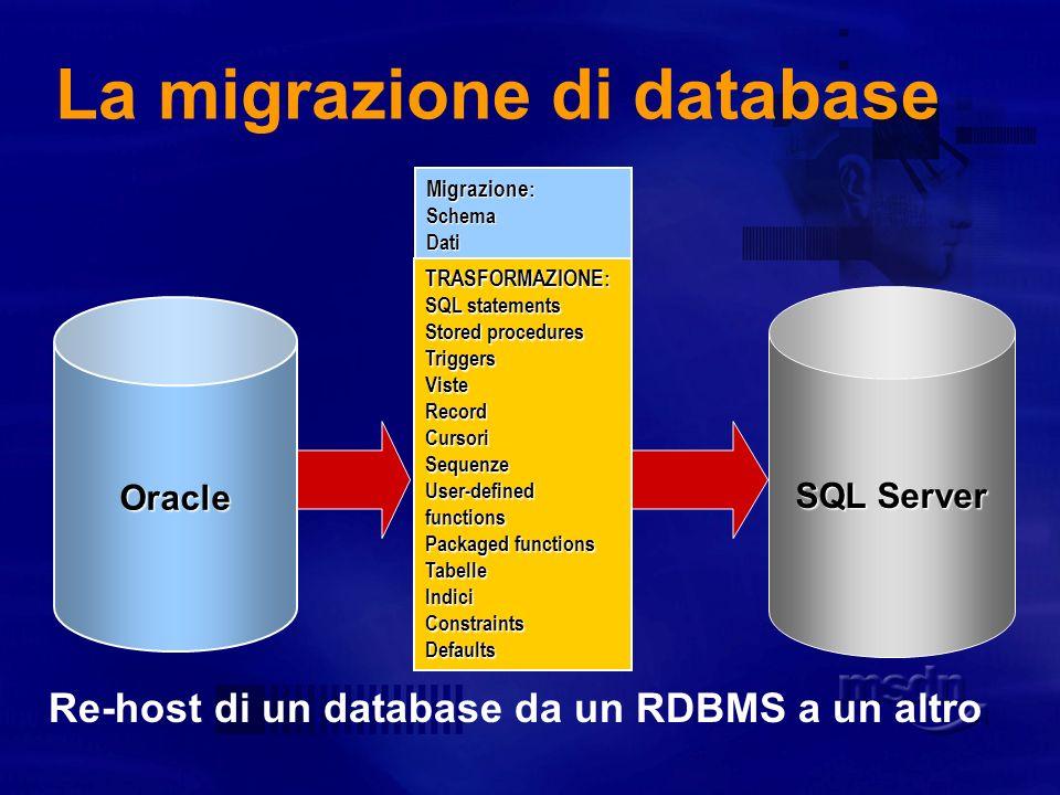 La migrazione di database