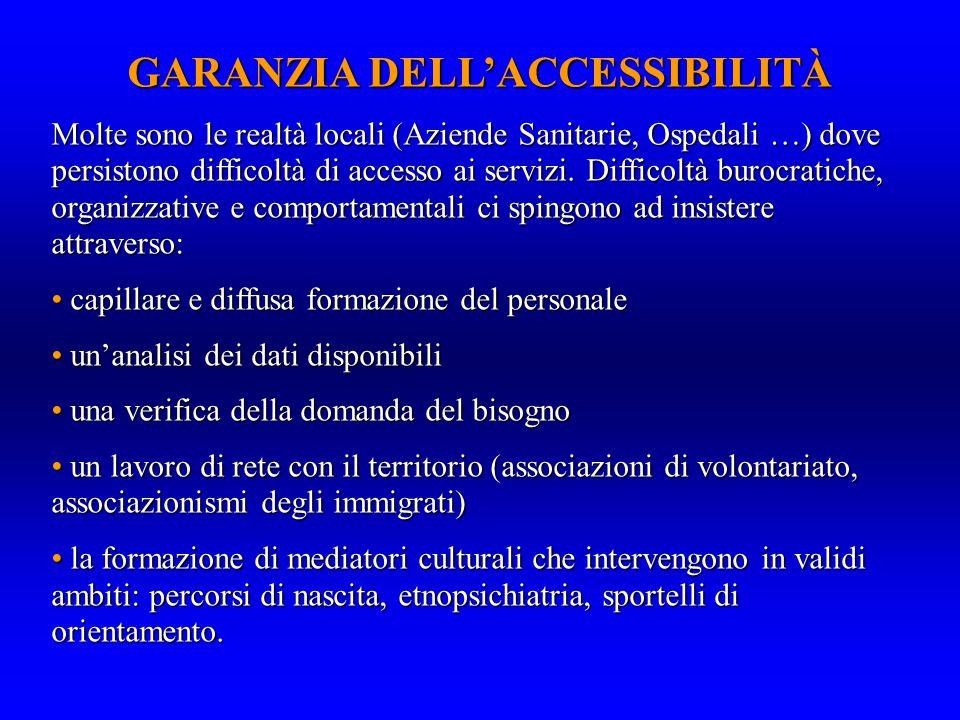 GARANZIA DELL'ACCESSIBILITÀ