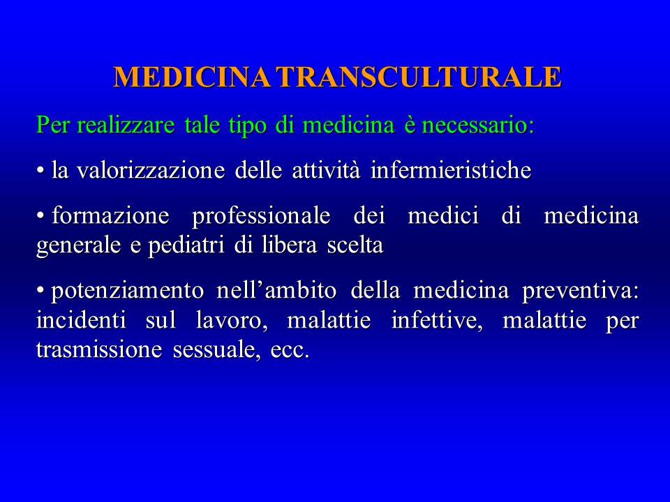 MEDICINA TRANSCULTURALE