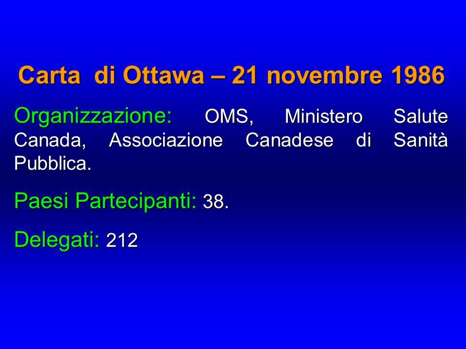 Carta di Ottawa – 21 novembre 1986