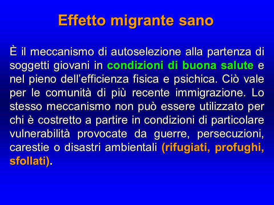 Effetto migrante sano