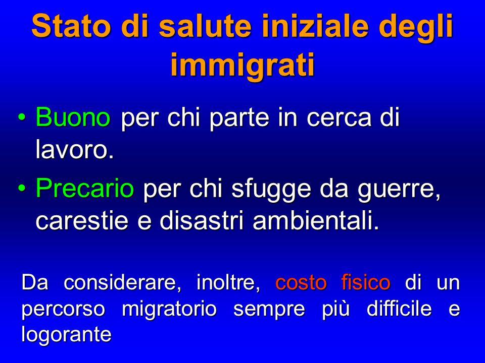 Stato di salute iniziale degli immigrati