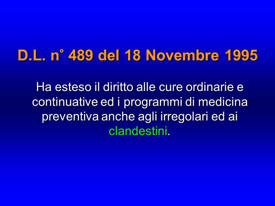 D.L. n° 489 del 18 Novembre 1995