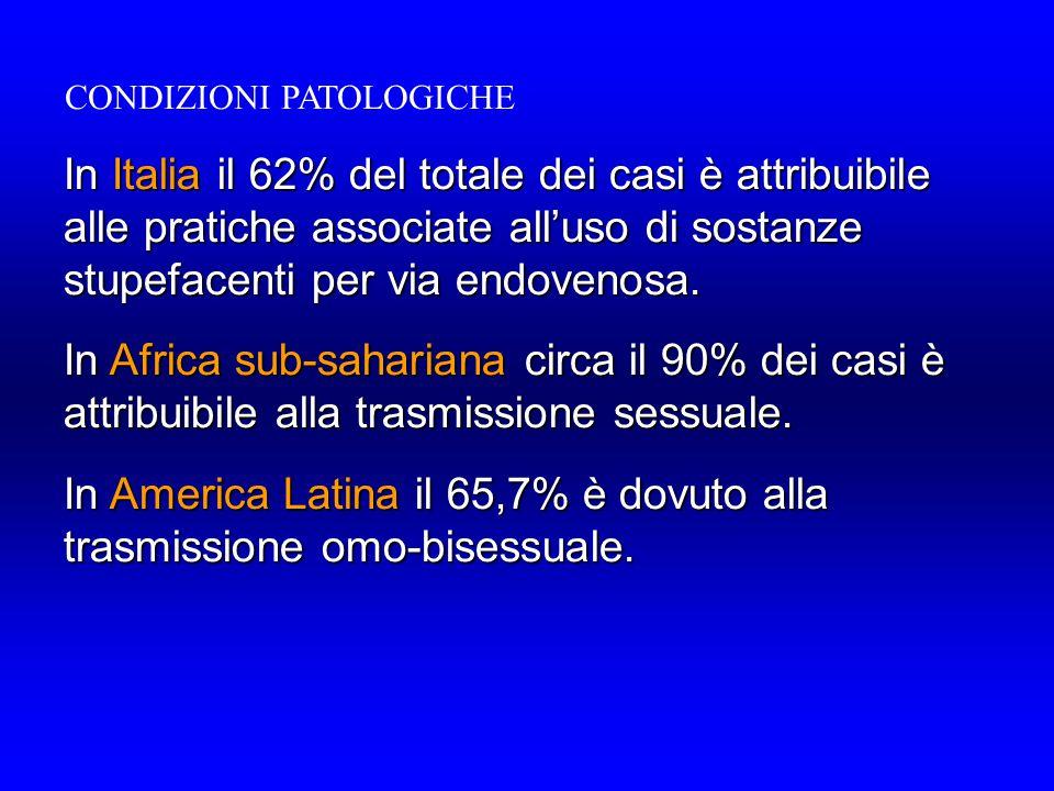 In America Latina il 65,7% è dovuto alla trasmissione omo-bisessuale.