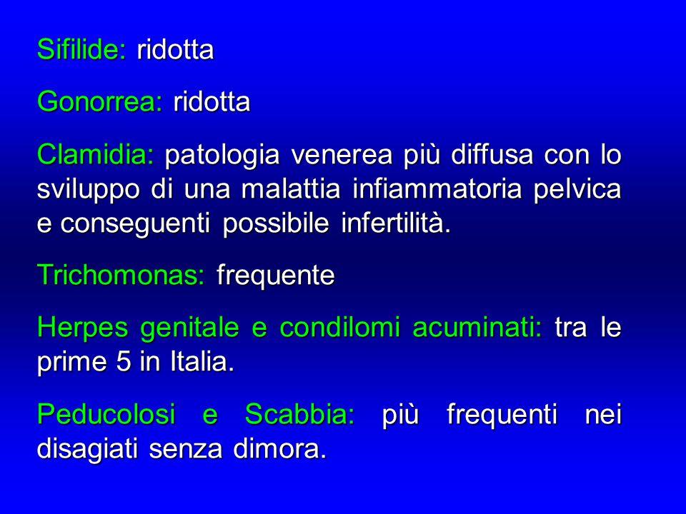 Sifilide: ridotta Gonorrea: ridotta.