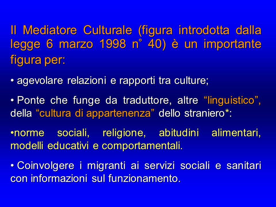 Il Mediatore Culturale (figura introdotta dalla legge 6 marzo 1998 n° 40) è un importante figura per: