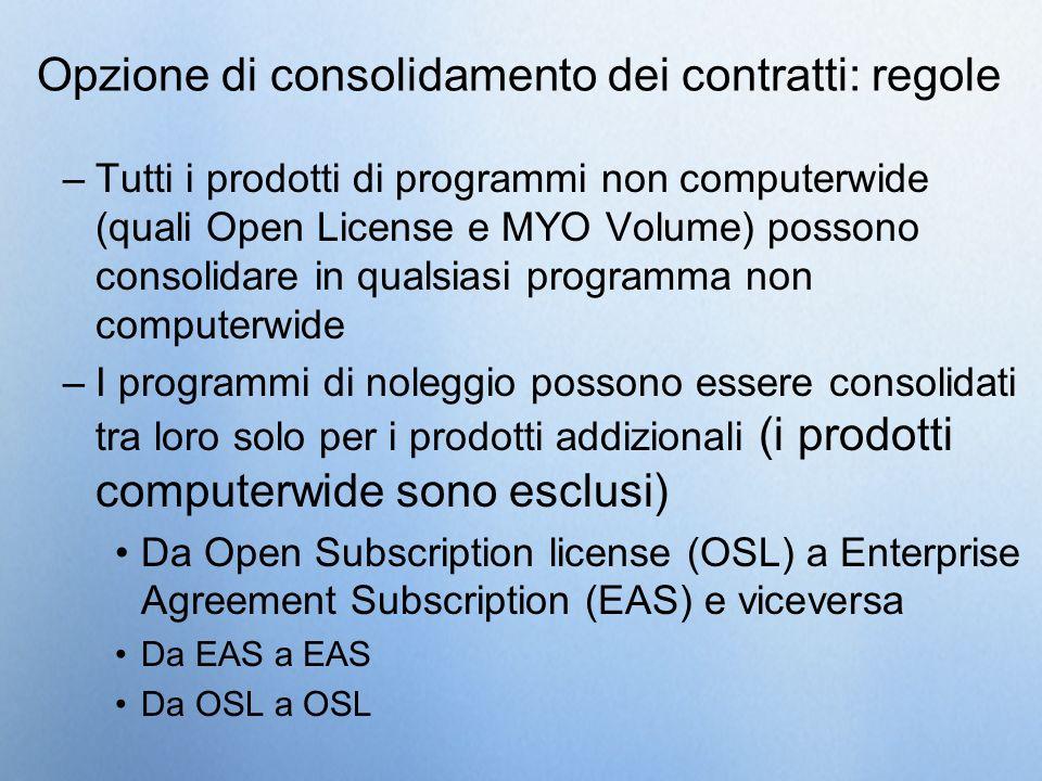 Opzione di consolidamento dei contratti: regole