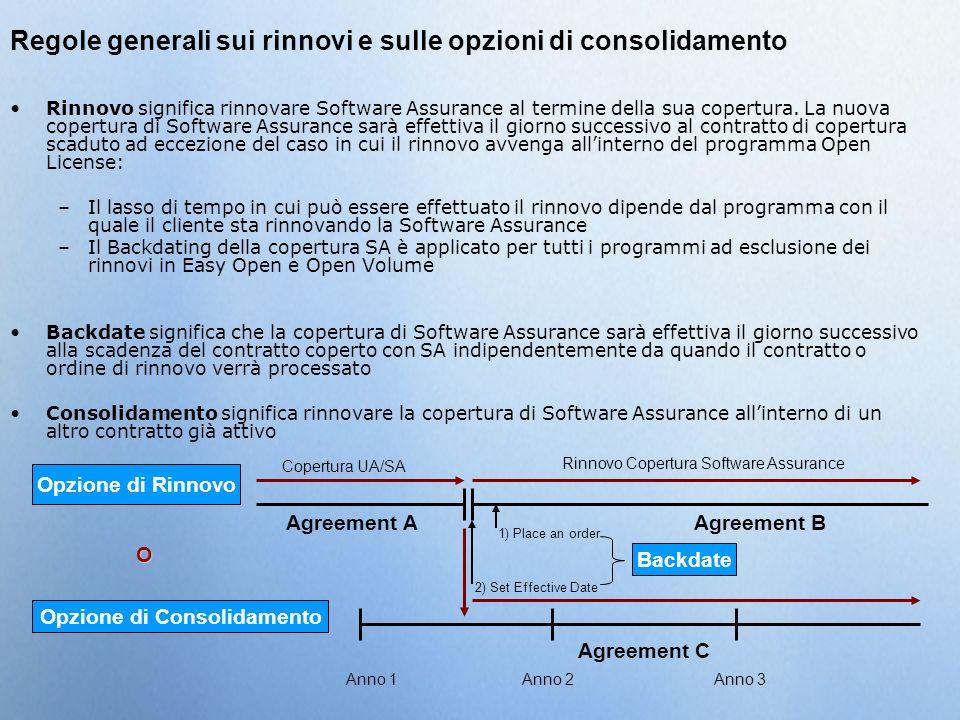 Regole generali sui rinnovi e sulle opzioni di consolidamento