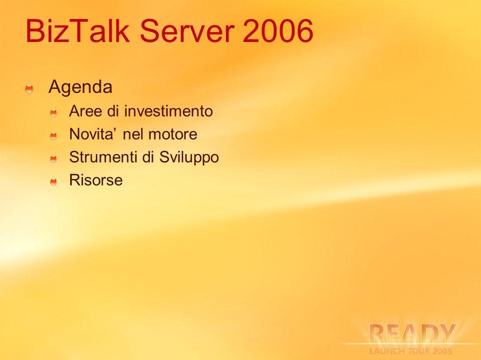 BizTalk Server 2006 Agenda Aree di investimento Novita' nel motore