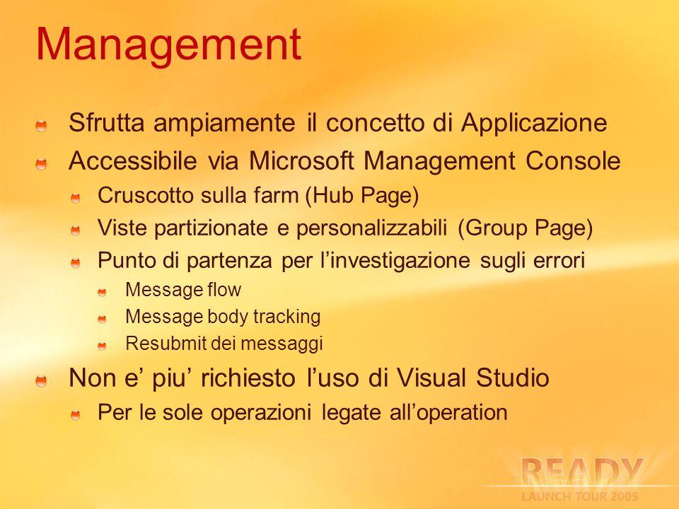 Management Sfrutta ampiamente il concetto di Applicazione