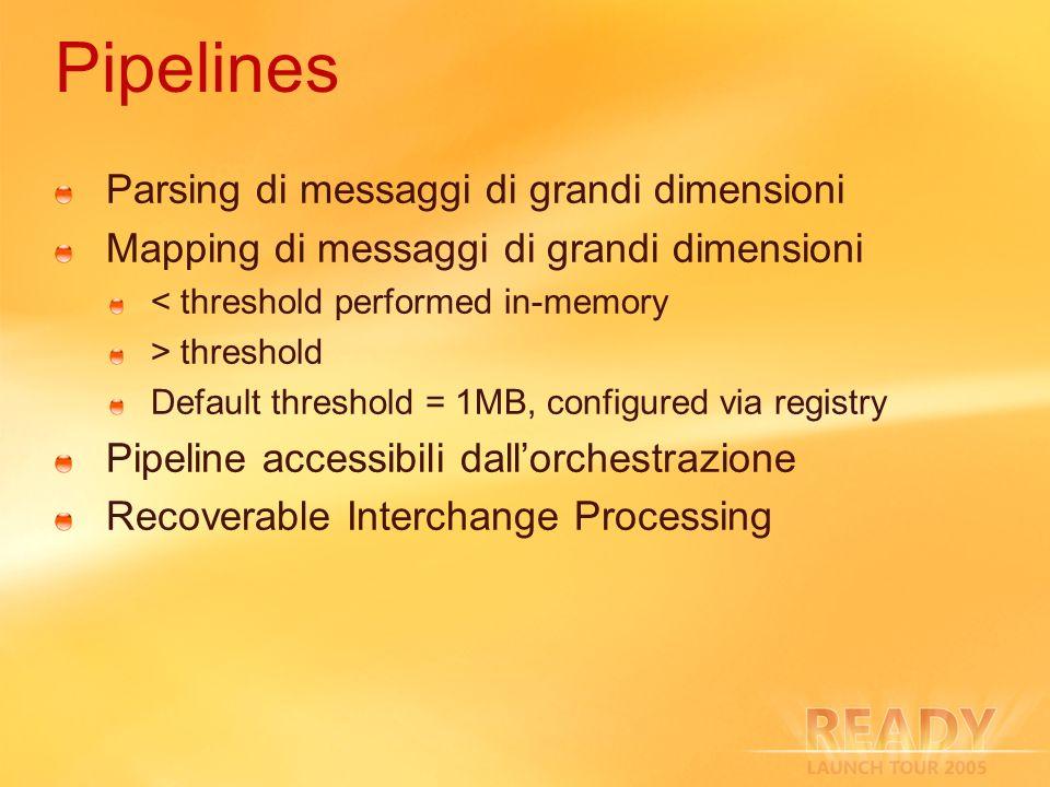 Pipelines Parsing di messaggi di grandi dimensioni