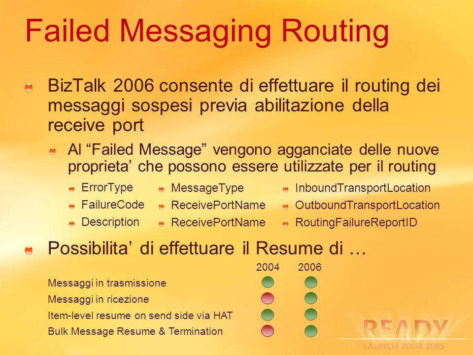 Failed Messaging Routing