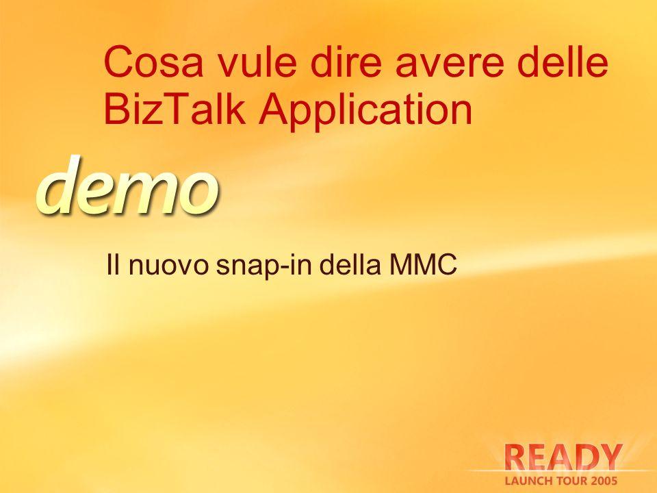 Cosa vule dire avere delle BizTalk Application