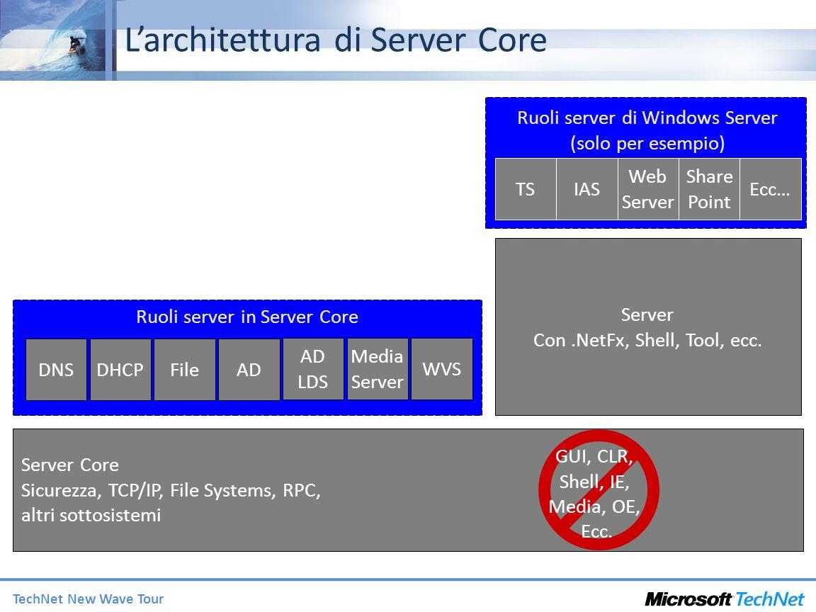 L'architettura di Server Core