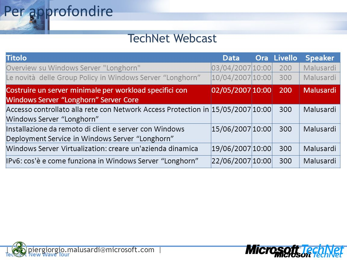 Per approfondire TechNet Webcast Titolo Data Ora Livello Speaker
