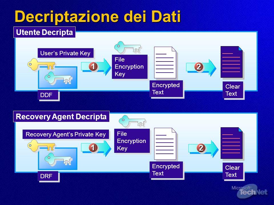 Decriptazione dei Dati