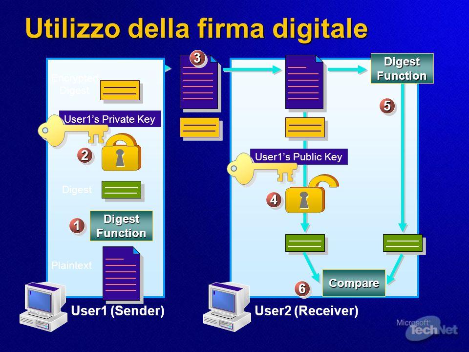 Utilizzo della firma digitale