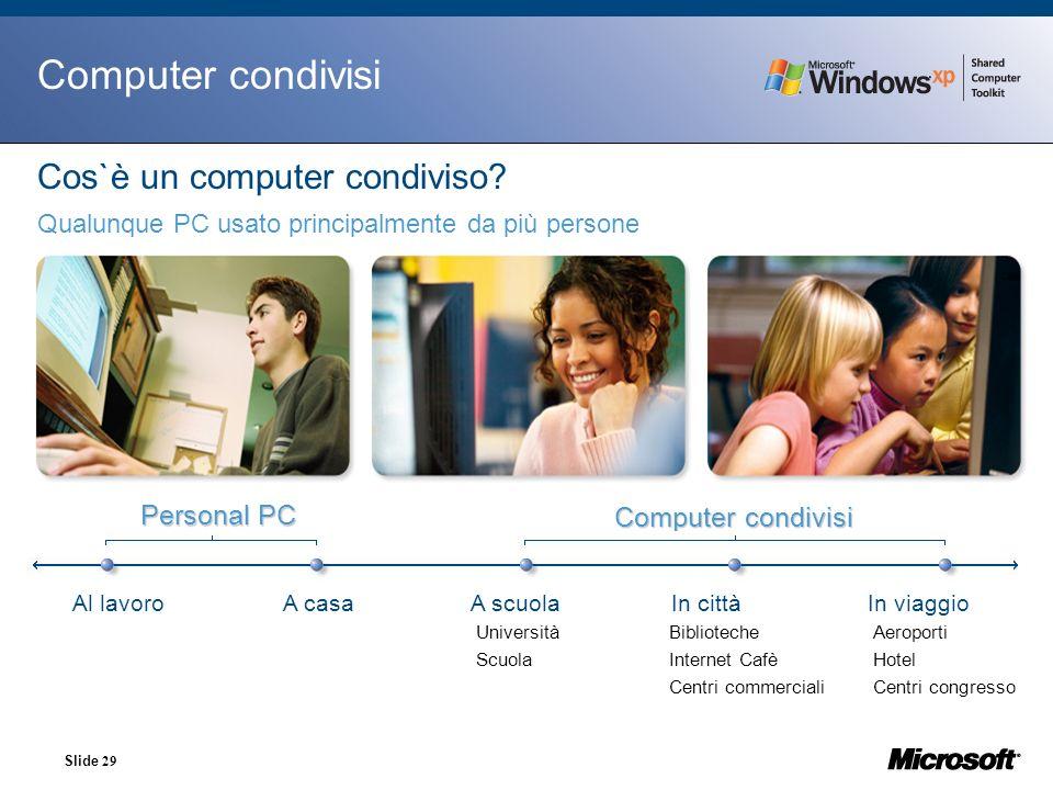 Computer condivisi Cos`è un computer condiviso Personal PC